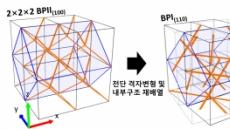 차세대 액정 '블루페이즈' 상전이 비밀 풀려…광학소재 고도화 실마리