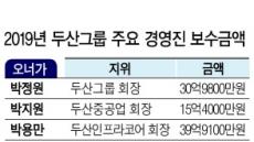 채권단, 두산 오너家 '사재출연' 압박