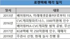 로젠택배 인수전, 우협 선정 27일