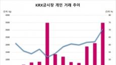 동학개미, 금도 샀다…3월 금 거래량 역대 2위
