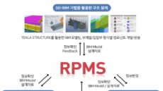 """롯데건설, 디지털플랫폼 RPMS 기능 강화…""""업무생산성 향상"""""""