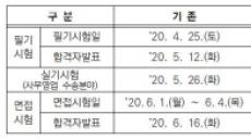 한국철도, 상반기 신입사원 채용 필기시험 추가 연기