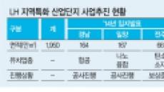 LH '균형발전 플랫폼' 가동…코로나發 지방경제 불황 '구원투수'로