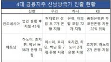 """국내 금융사 동남아에 '바글바글'…회장들까지 """"다투지 말자"""""""