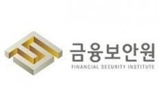 코로나 악성메일 주의보…금융보안원 7만개 확인