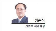 [팀장시각] 일찍 터뜨린 샴페인…승리감에 취한 대한민국