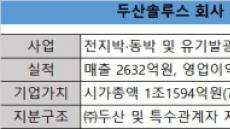 두산솔루스 새주인 스카이레이크는 믿을맨(?)