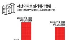 """""""대형 개발호재까지 품었다"""" 규제 피한 서산, 부동산시장 상승세"""