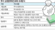올 일몰 도래 '투자상생협력촉진세제' 연장