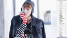 방탄소년단 뷔 '스위트 나잇', 전 세계 남자 솔로 가수 최고 기록 세웠다