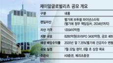 SK바이오팜 흥행에 리츠도 들썩… 올해 역대 최다 상장 대기 중