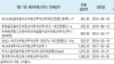 코로나發 손실 눈덩이…해외부동산펀드 '잠 못 드는 밤'