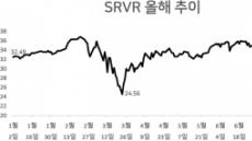 [itM] '사람 없는' 부동산이 뜬다…최근 1년 수익률 36%