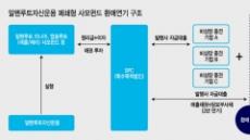 사모펀드 만기 '미스매치' 대란 오나