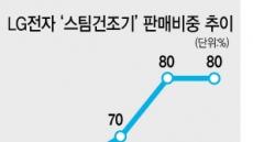 코로나·눅눅한 장마…LG건조기 판매 '80%가 스팀'