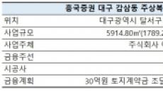 [단독]흥국證, 대구 감삼동 주상복합 투자 추진
