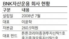 [단독] BNK자산운용, 계열사 실탄 모아 부동산 블라인드펀드 만든다