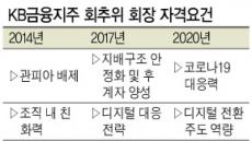 ESG 실천의지·위기 대응능력 추가...윤종규 회장 '3연임' 맞춤형 후보로
