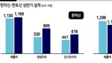 한국자산신탁 순익 40%↑…위험관리 큰 성과