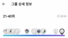 한빛소프트 '런데이', 버추얼 레이스 테스트 '성료'