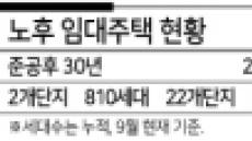 서울 노후임대 '50층 랜드마크' 탈바꿈