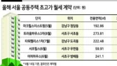 月1500만원 초고가 월세 또 등장…트라움하우스 '이름값'
