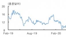 [해외주식 톺아보기]홍콩 마오옌엔터, 영화 배급 사업 진출…광고 사업 성장성에 주목
