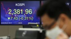[마감시황] 코스피 2.38% 급락 마감…외국인·기관 동반 '팔자'