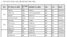 '미운우리새끼'부터 '윤식당'까지…中 무단표절 빈번