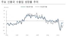 [해외주식 길라잡이] 10월 신흥국 증시 전망…XSOE ETF 투자가 필요한 이유