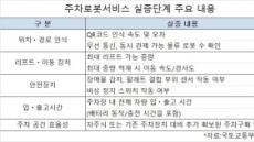 스마트 무인 주차시대 '성큼'