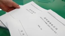 한밤중에 삭제된 월성1호기 파일 444개…산업부 직원들의 일탈