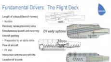 [안승범의 디펜스타임즈]해군의 항공모함 건조에 접근해오는 영국