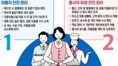관광公, 안전 숙박 한국관광품질인증제 '클린 KQ 캠페인'