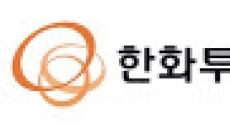 [2020 헤럴드 투자대상:최다 클릭상-한화투자증권] 변동장 꿰뚫는 '인뎁스 리포트' 광클