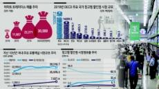 강원도에서도 월계로 원정 쇼핑…'트·트 트레인'의 반란[헤럴드뷰]