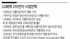 """실망감 반영 주가 3%대 ↓…證 """"반등"""""""