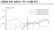 [해외주식 톺아보기]'질적 성장'에 방점 찍은 19차 5중전회…테크·친환경 등 장기 수혜