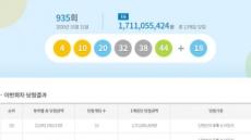 """935회 로또 1등 13명…""""각 17억1000만원"""""""