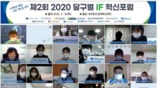 신보 '달구벌 IF혁신포럼' 온라인 개최