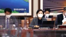 [헤럴드pic] 답변하는 김현미 국토교통부장관