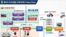 경북 규제자유특구, 희귀금속 캐는 '도시광산 실증'도 본격 착수