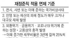 정부 재정준칙 '소리없는' 입법예고 논란…논쟁 사전 차단?