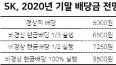 SK, 연말 배당 최소 6500원…투자형 지주사 부각