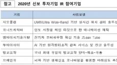 신보, '2020 신보 투자기업 IR' 개최