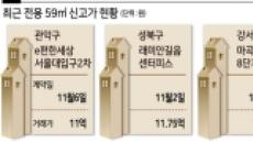 """""""좁아도 내집"""" 서울 외곽 소형도 10억클럽"""