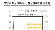 """'환율 골디락스'…""""코스피 상승+수출 개선+자금 유입 전망"""""""