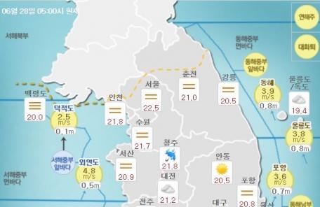 [날씨&라이프]전국 곳곳에 소나기…흐려도 자외선 '조심'
