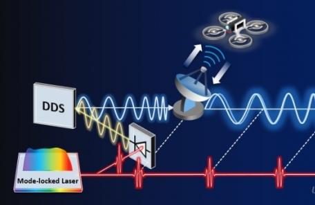 [과학](하단) KAIST, 잡음최소화 마이크로파 주파수 합성기 개발 -copy(o)1