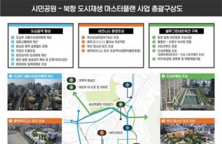 2030년 부산 구도심 대개조 '삼각 틀' 마련